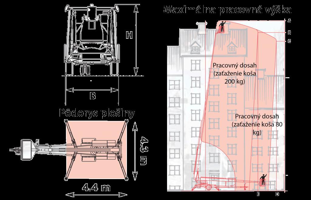 montazna plosina diagram2